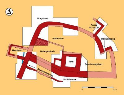 Plan Birchiburg